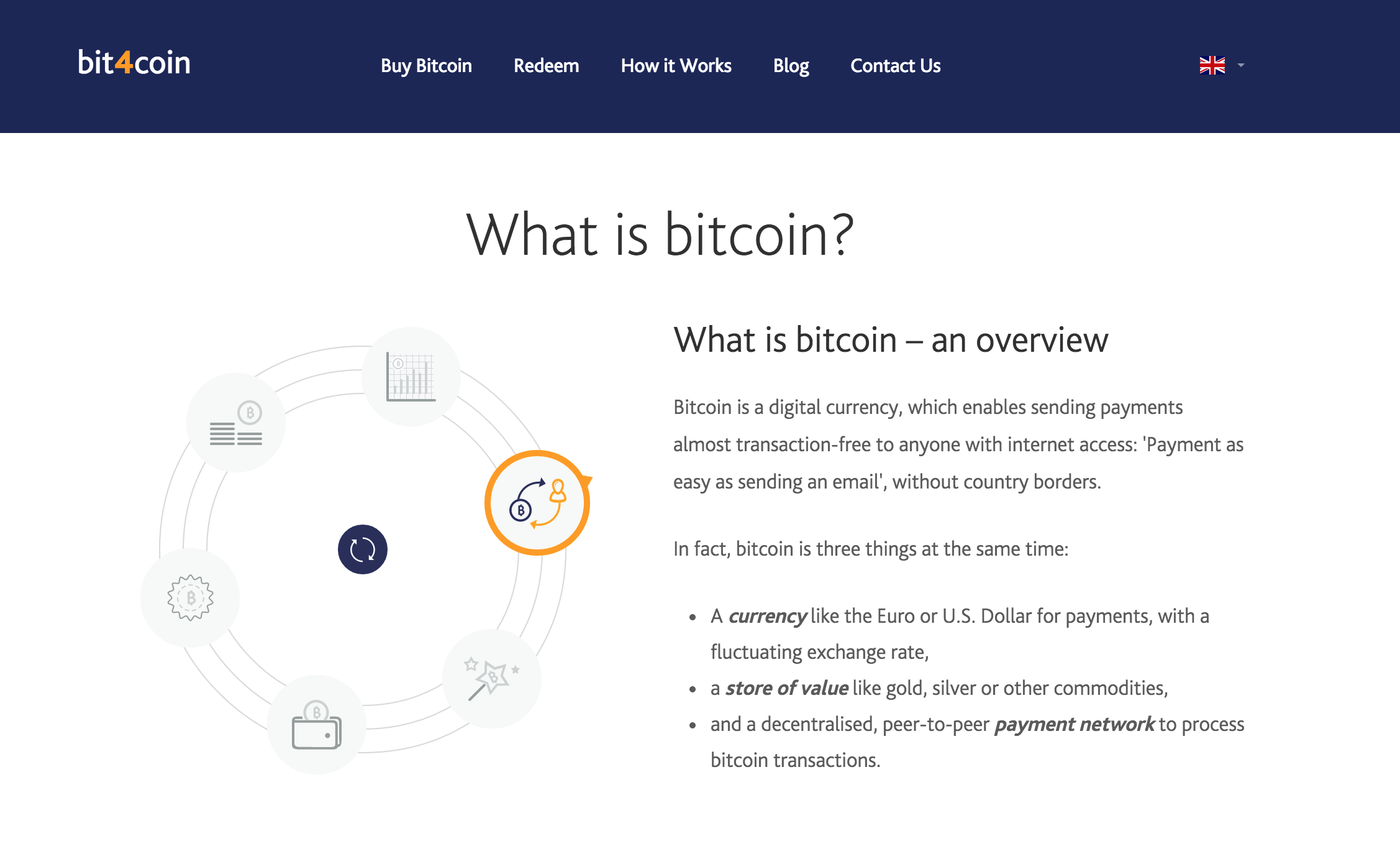 New bit4coin more on bitcoin